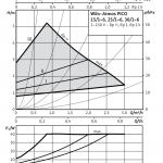Циркулационна помпа Wilo ATMOS PICO 25/1-6  🟢 В наличност - wilo254733_5