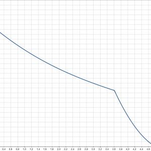 Самозасмукваща неръждаема помпа Grundfos JP4-54 1x230V  🟢 В наличност