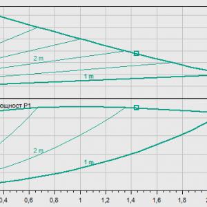Циркулационна помпа Wilo Yonos Pico 30/1-4  🟢 В наличност