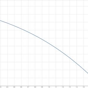 Бустер помпа Grundfos UPA 15-90  🟢 В наличност