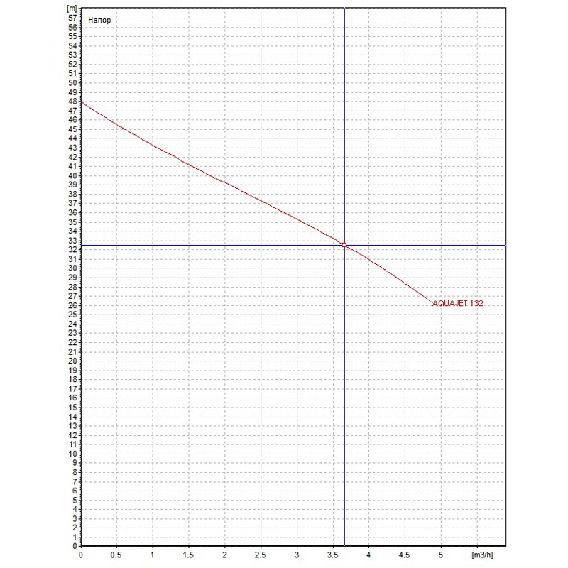 Хидрофорна система DAB AQUAJET 132 M-G 20л.  🟢 В наличност - aquajet1322.jpg