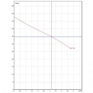 Центробежна самозасмукваща помпа DAB JET 132 M  🟢 В наличност