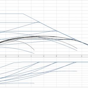 Циркулационна помпа Grundfos Magna1 32-60 PN10