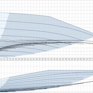 Хидрофорна система Grundfos CMBE 5-62 AVBE  🟢 В наличност