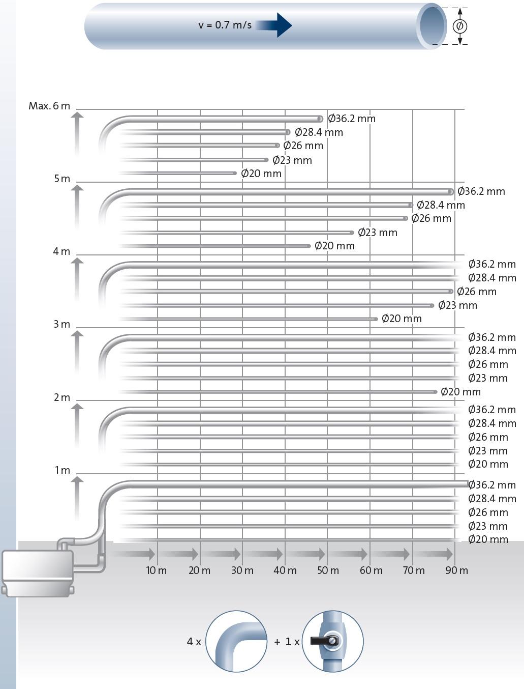 Битова канална система Grundfos Sololift2 C-3  🟢 В наличност - 4.jpg