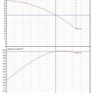 Потопяема сондажна помпа DAB CS4 C 13 – M  🟢 В наличност