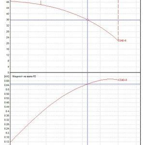 Потопяема сондажна помпа DAB CS4 D 8 – M  🟢 В наличност