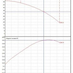 Потопяема сондажна помпа DAB CS4 C 9 – Т  🟢 В наличност