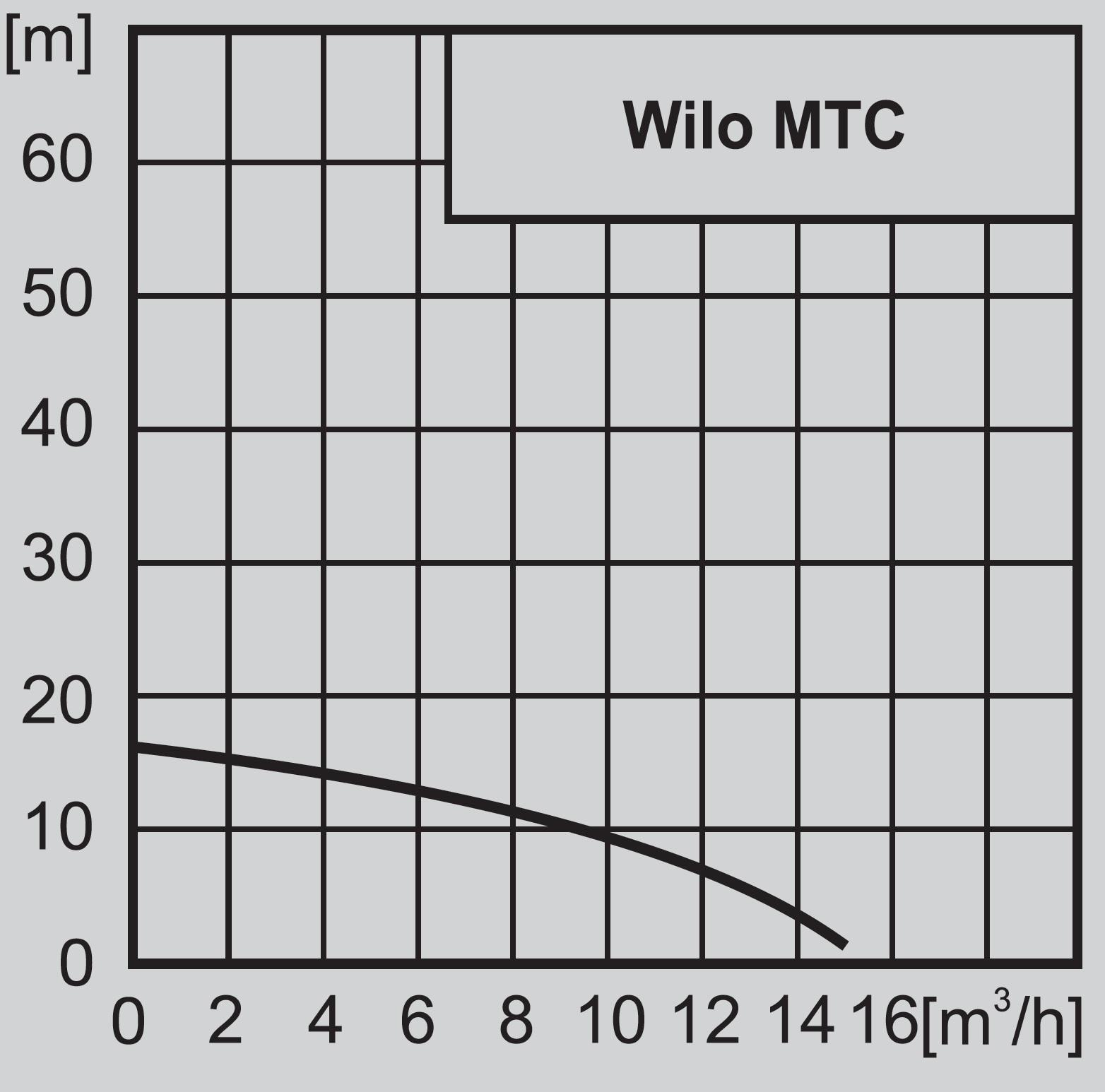 MTC40 F 16.15/7  🟢 В наличност - Без%20име9.jpg