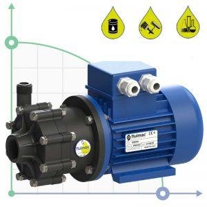 Центробежна помпа CM04/PVDF с магнитен куплунг  🔴 Доставка по заявка