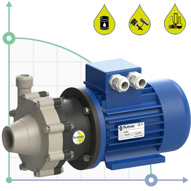 Центробежна помпа CM06/PP с магнитен куплунг  🔴 Доставка по заявка - CM06PP.jpg