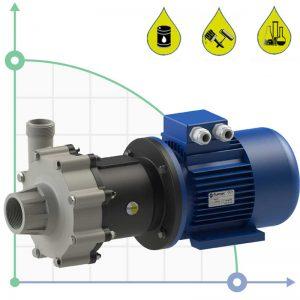 Центробежна помпа CM30/PP с магнитен куплунг  🔴 Доставка по заявка