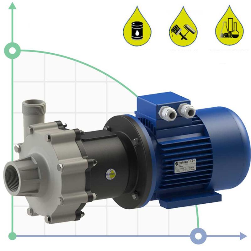 Центробежна помпа CM30/PP с магнитен куплунг  🔴 Доставка по заявка - CM30PP4.jpg
