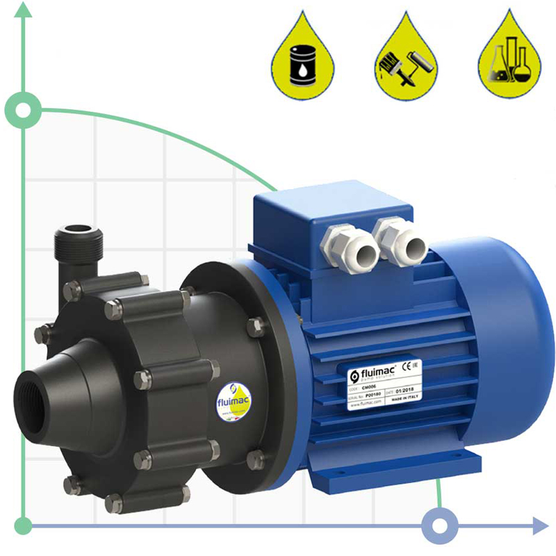 Центробежна помпа CM06/PVDF с магнитен куплунг  🔴 Доставка по заявка - CMo6PVDF.jpg