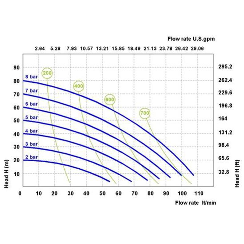 Phoenix P100 ATEX: 3/4  🔴 Доставка по заявка - grP100.jpg