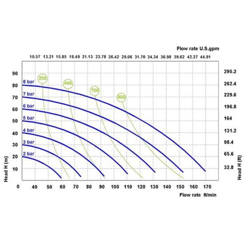 Phoenix P160 ATEX : 1  🔴 Доставка по заявка - grP160.jpg