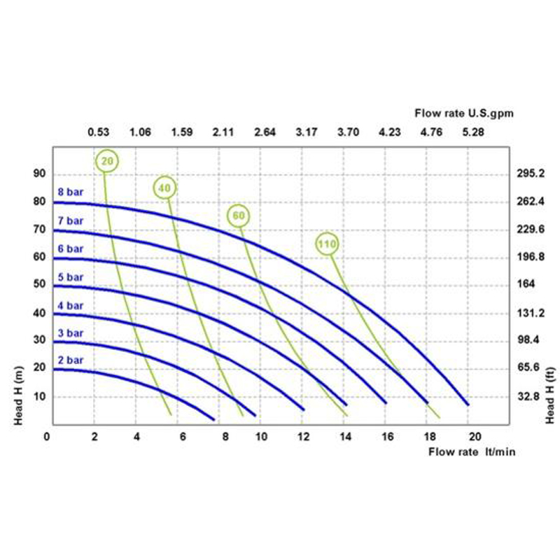 Phoenix P18 ATEX : 3/8  🔴 Доставка по заявка - grP18.jpg