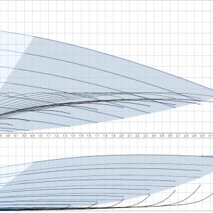 Хидрофорна система Grundfos CMBE 1 – 44  🟢 В наличност