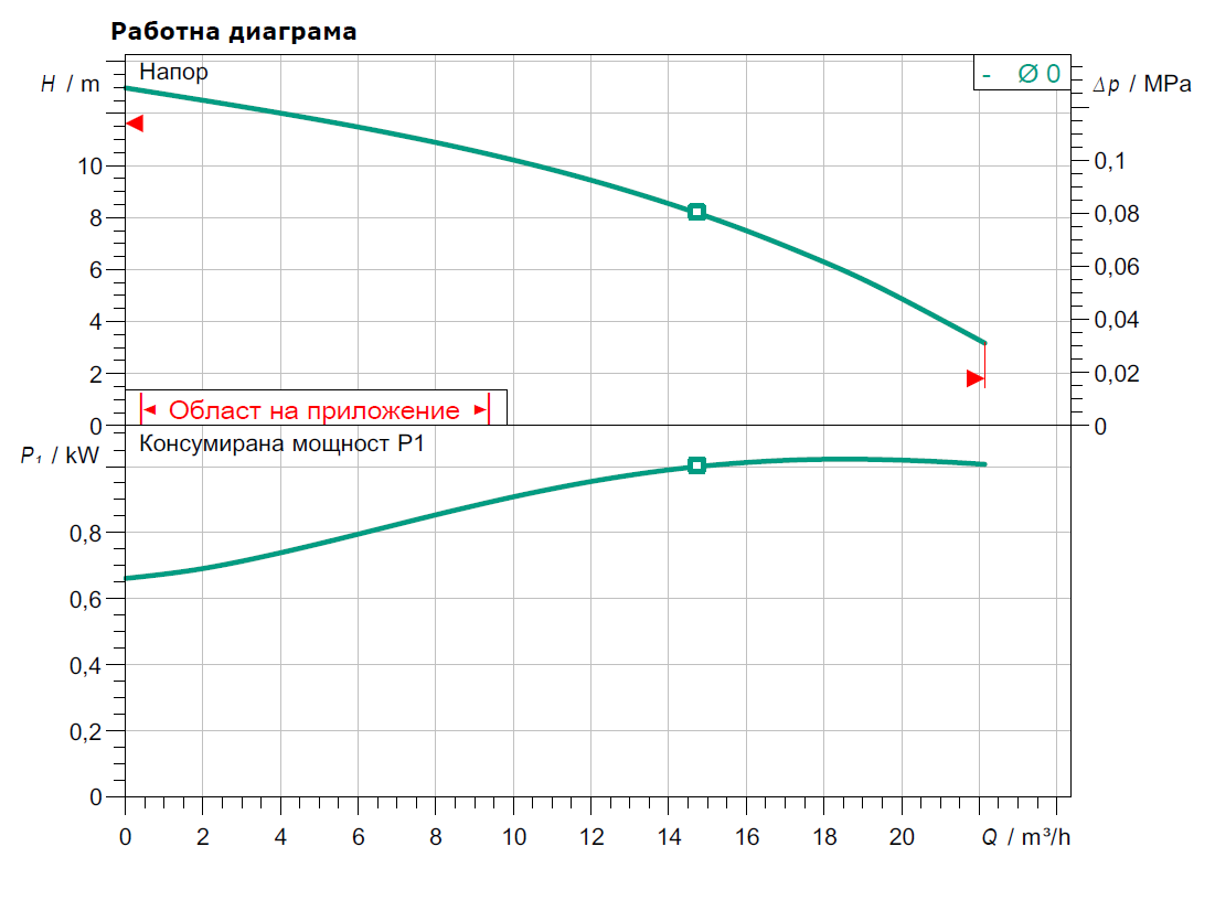Rexa MINI3-V04.13 M/A  🟢 В наличност - Rexa%20MINI3%20V04.13%20MA.png