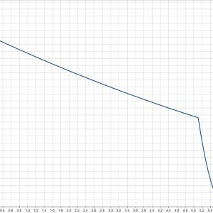 Самозасмукваща неръждаема помпа Grundfos JP5-48 1x230V  🟢 В наличност