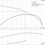 Grundfos NS 5-60 1x230V Центробежна хоризонтална помпа  🟢 В наличност - product-detail.pumpcurve